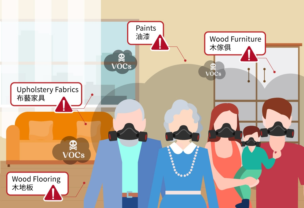 Know what VOC Removal Means